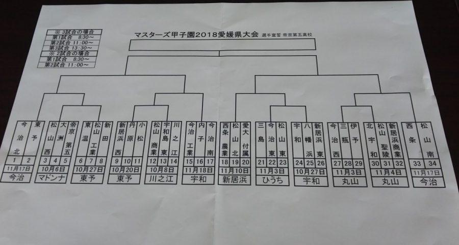 2018トーナメント表